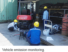 Vehicle emission monitoring.