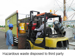 Hazardous waste disposed to third party