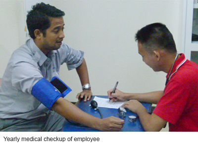Yearly medical checkup of employee